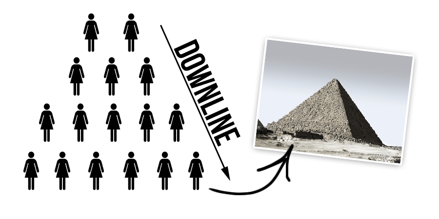 blogging scams pyramid schemes