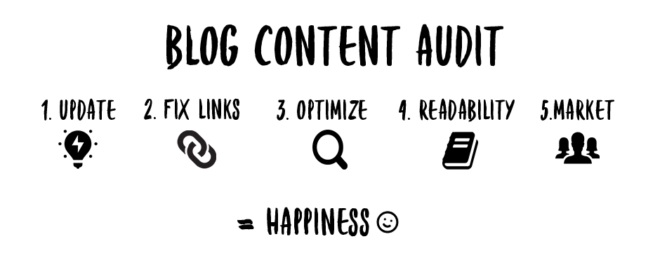 blog content audit tips