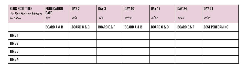 Pinterest Pinning Schedule tips