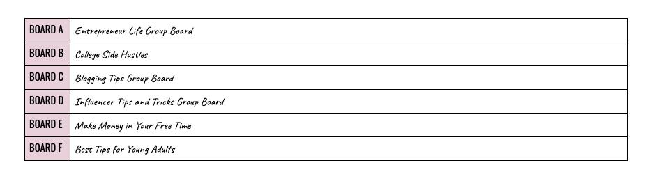Pinterest Board Schedule