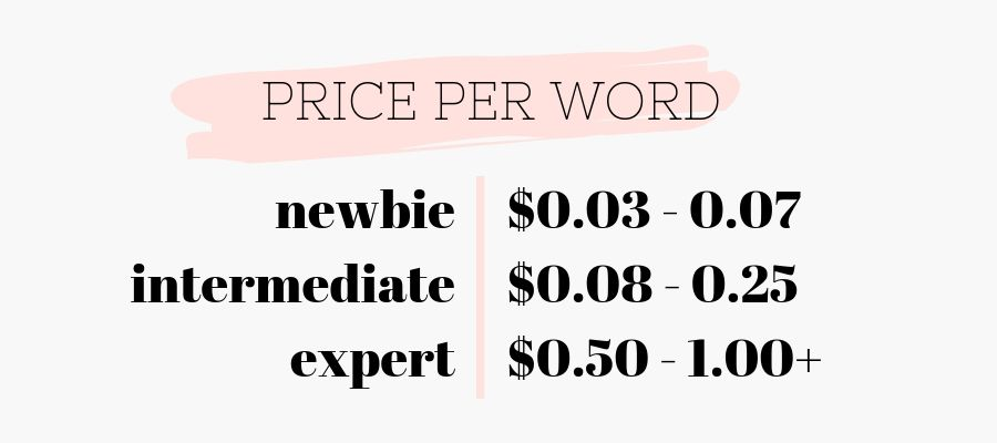 Price per word as a freelance writer