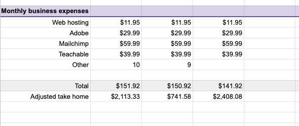 Freelancer Income Tracker Expesnse