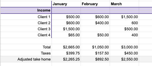 How to track expenses freelancer
